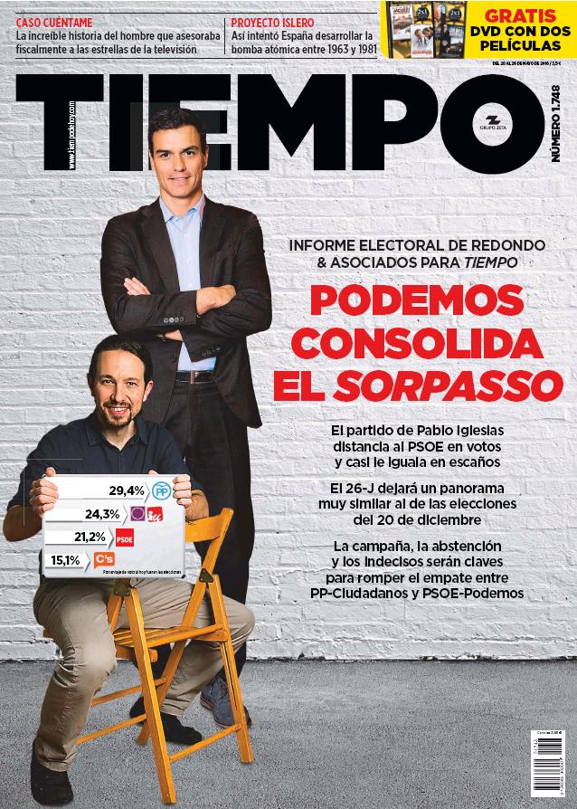 TIEMPO portada 22 de Mayo 2016